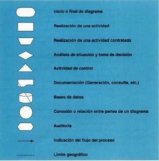 definicion y ventajas: