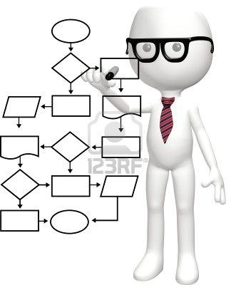 Diagramas de flujo su definicin objetivo ventajas elaboracin diagramas de flujo su definicin objetivo ventajas elaboracin fases reglas y ejemplos de aplicaciones ccuart Gallery