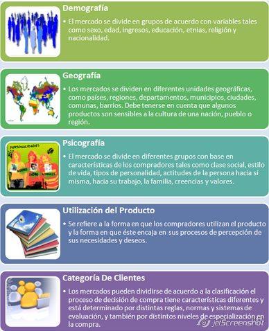MERCADO: concepto, tipos, estrategias, atractivo y segmentación